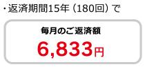 ・返済期間15年(180回)で毎月のご返済額6,833円